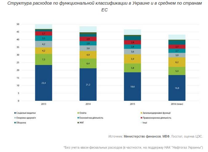 Плохо, но для каждого: во сколько Украине обходится