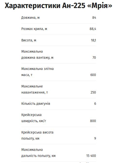Прощай, «Мрия»? Украина рискует потерять статус эксклюзивного производителя самого большого самолета в мире