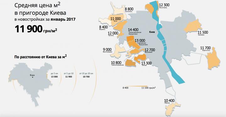 Средняя стоимость новостроек пригорода Киева за январь (инфографика)
