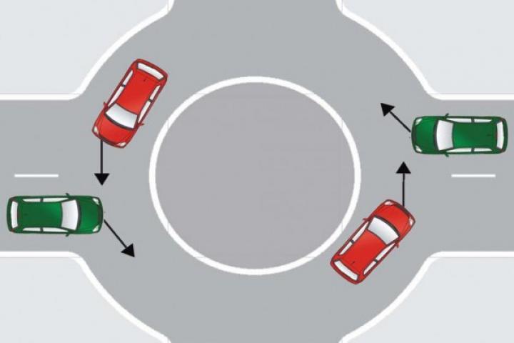 Полиция разъяснила новые правила кругового движения (инфографика)