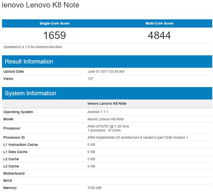 Lenovo планирует выпустить два новых смартфона под собственным брендом