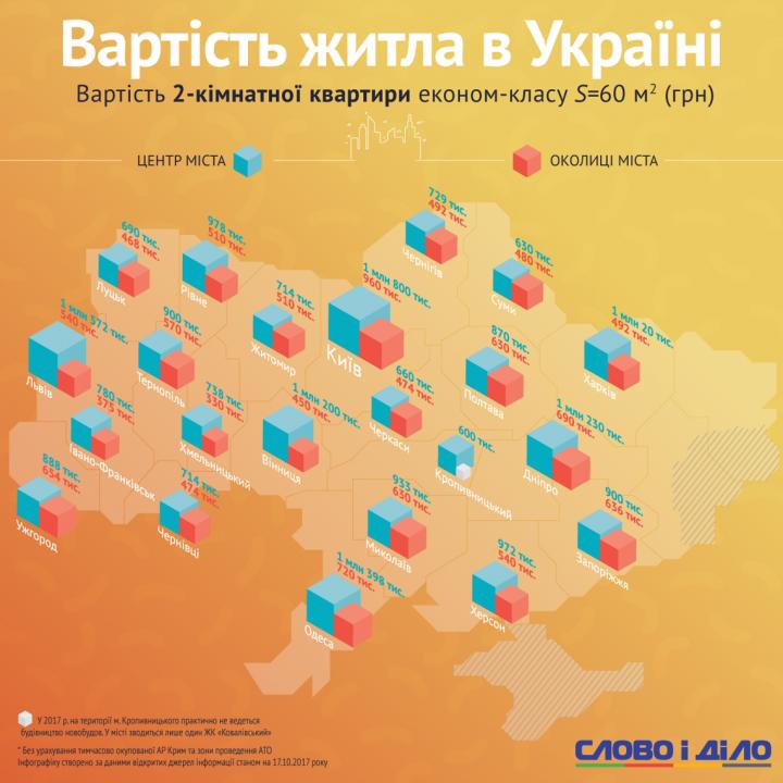 Почем жилье: стоимость квартир эконом-класса в новостройках Украины