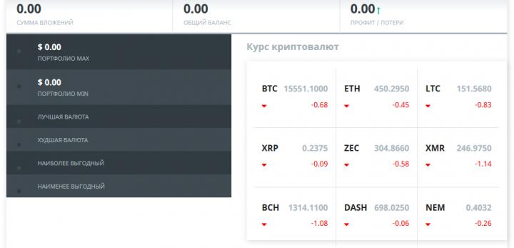 Инструменты для покупки, продажи и мониторинга криптовалют