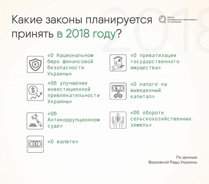 Какие законодательные нововведения планируют принять в 2018 (инфографика)