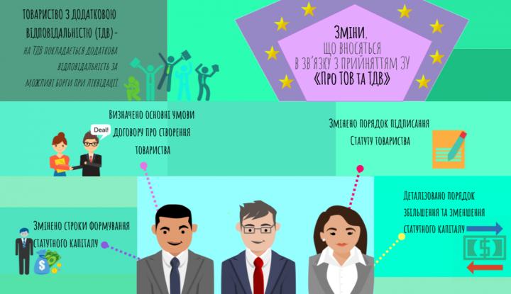 Анна Вангородская: новеллы законодательства об ООО и ОДО
