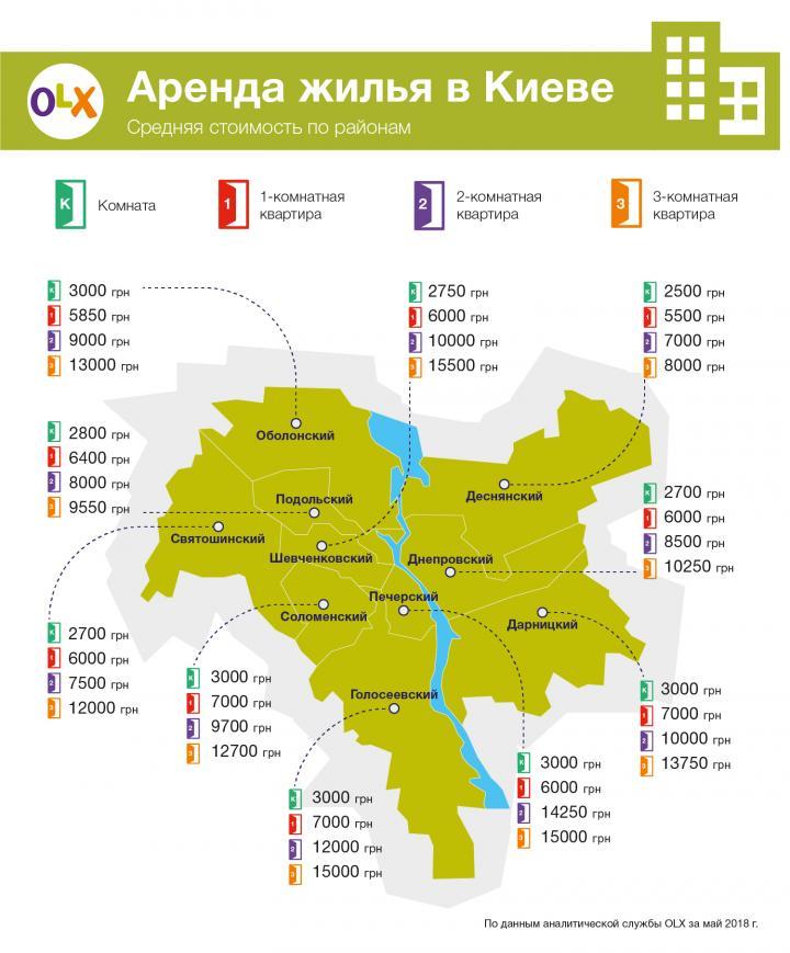 Опубликован рейтинг киевских районов с самым дешевым съемным жильем (инфографика)