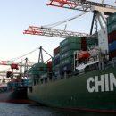 Отправка грузов из Китая