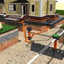 Как соорудить ливневую канализацию на загородном участке