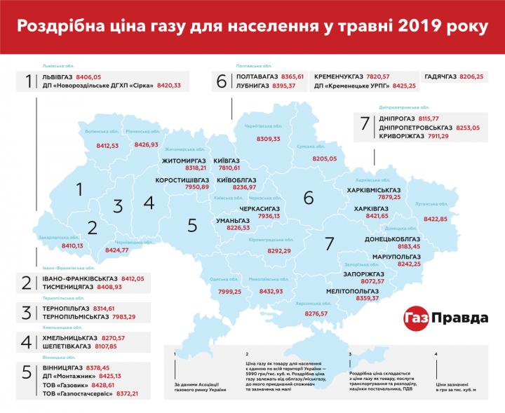 Сколько придется платить в мае за газ в разных областях (инфографика)
