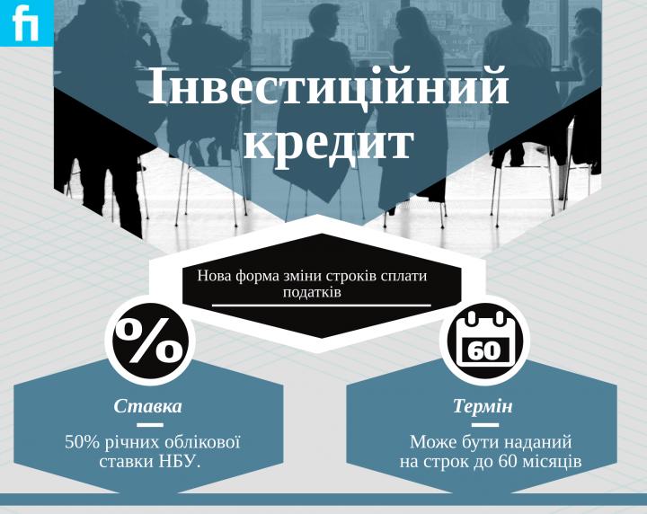 Предпринимателям предлагают ввести инвестиционный налоговый кредит: законопроект