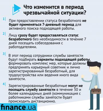 Как будет начисляться пособие по безработице во время карантина (инфографика)