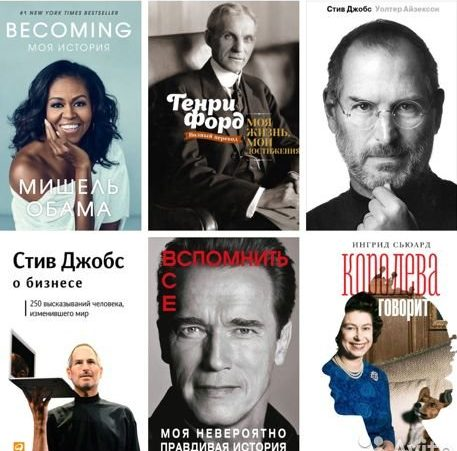 Биографии и мемуары известных в мире людей